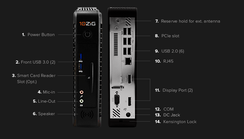 Thin Client Device | Specs of a Thin Clien | 10ZiG